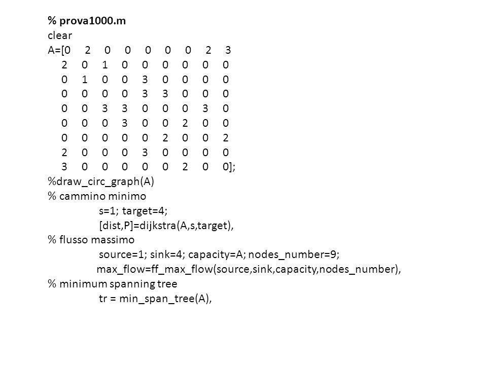 % prova1000.m clear. A=[0 2 0 0 0 0 0 2 3. 2 0 1 0 0 0 0 0 0.